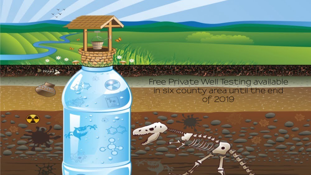 Free Private Well Water Testing in Six County Area